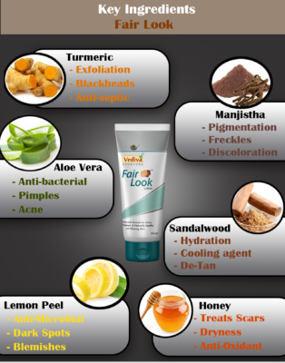 Fairlook Ingredients